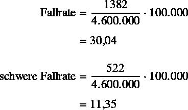 \begin{align*}   \text{Fallrate} &= \frac{\num{1382}}{\num{4600000}} \cdot \num{100000} \\[1ex] &= \num{30.04} \\[2ex]   \text{schwere Fallrate} &= \frac{\num{522}}{\num{4600000}} \cdot \num{100000} \\[1ex] &= \num{11.35} \end{align*}